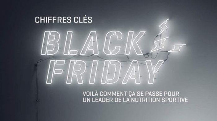 Black Friday France chez Myprotein : Tous les chiffres clés
