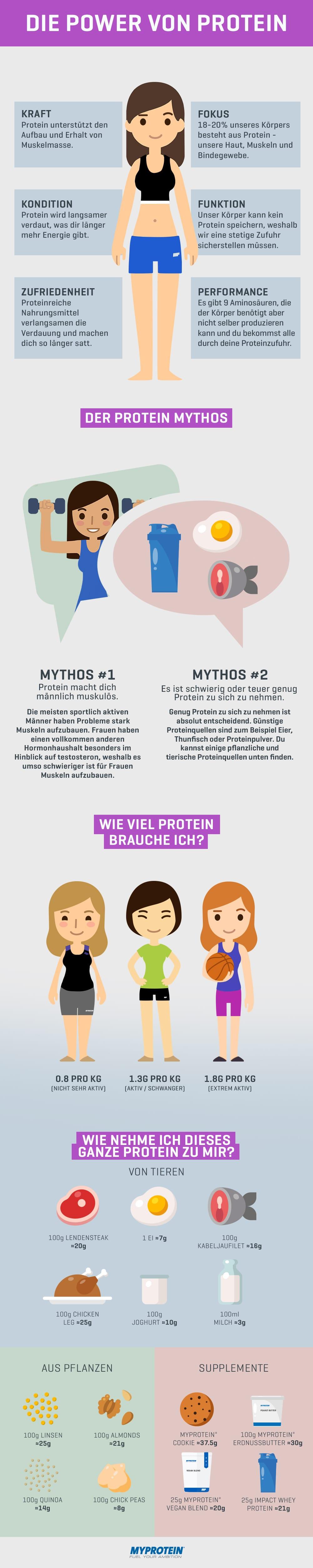 protein-fuer-frauen