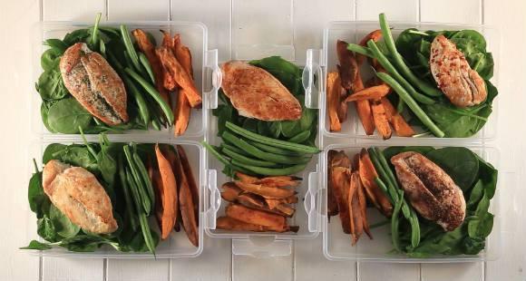 Ernährung | Zugeführte Kalorien