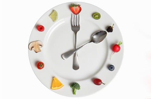 Welche Diät ist die Beste für Mich?