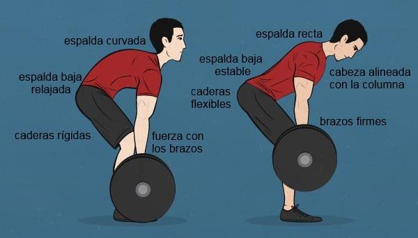 d7ecf763f El peso muerto: Errores y causas del dolor de espalda baja