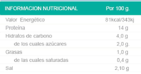 cómo contar las calorías