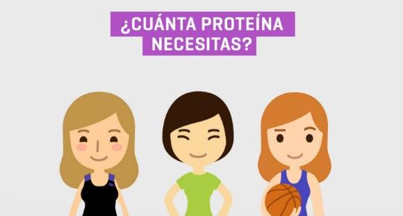 El Poder de la Proteína | Beneficios, Mitos y Dosis + Infográfico