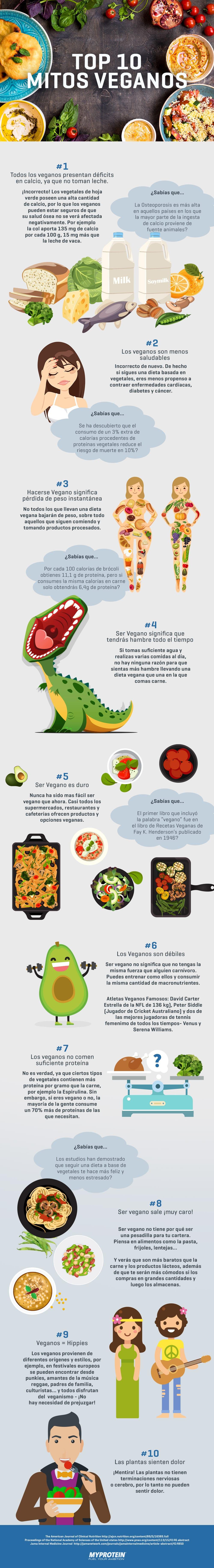 dia mundial del veganismo