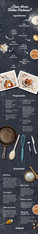 como hacer tortitas proteicas