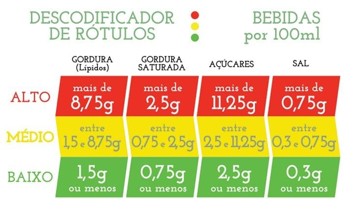 rotulos_Alimentos_ler