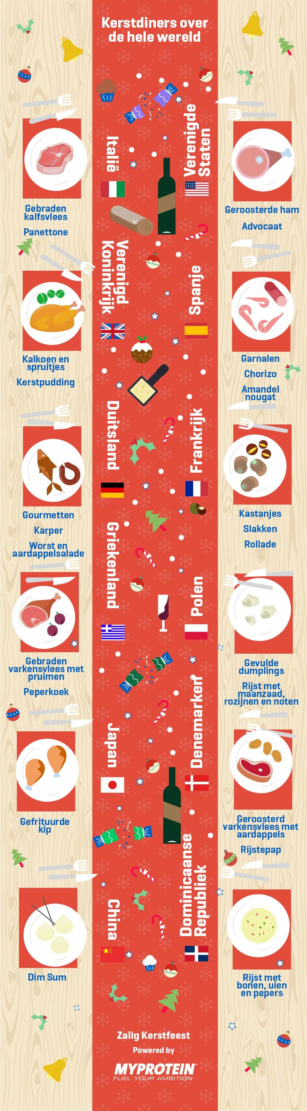 Kerstdiners over de hele wereld