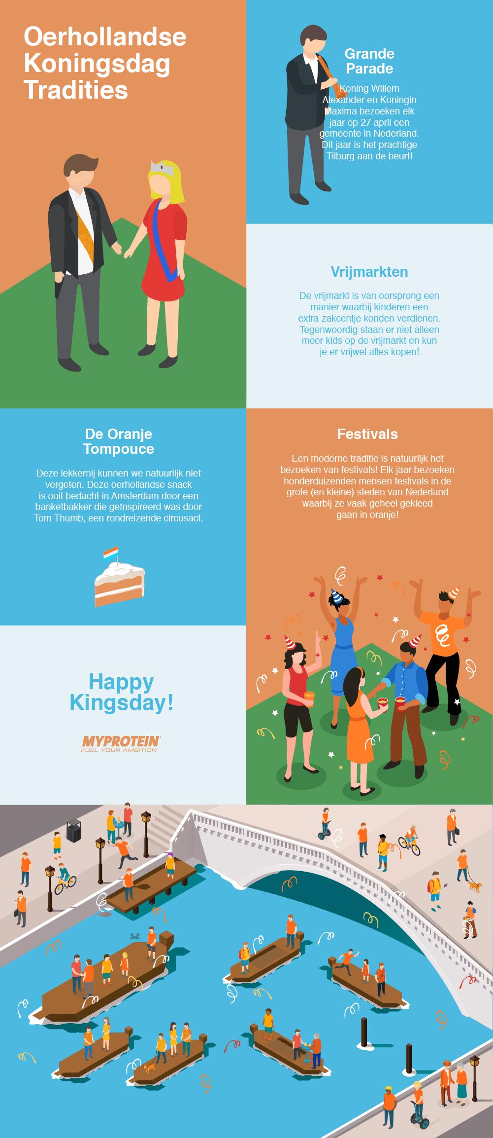 Koningsdag - Kingsday - Infographic - Myprotein