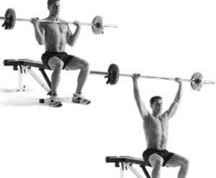 The 6 Best Exercises For Gaining Strength | Articles | The Zone