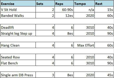 transatlantic row training routine