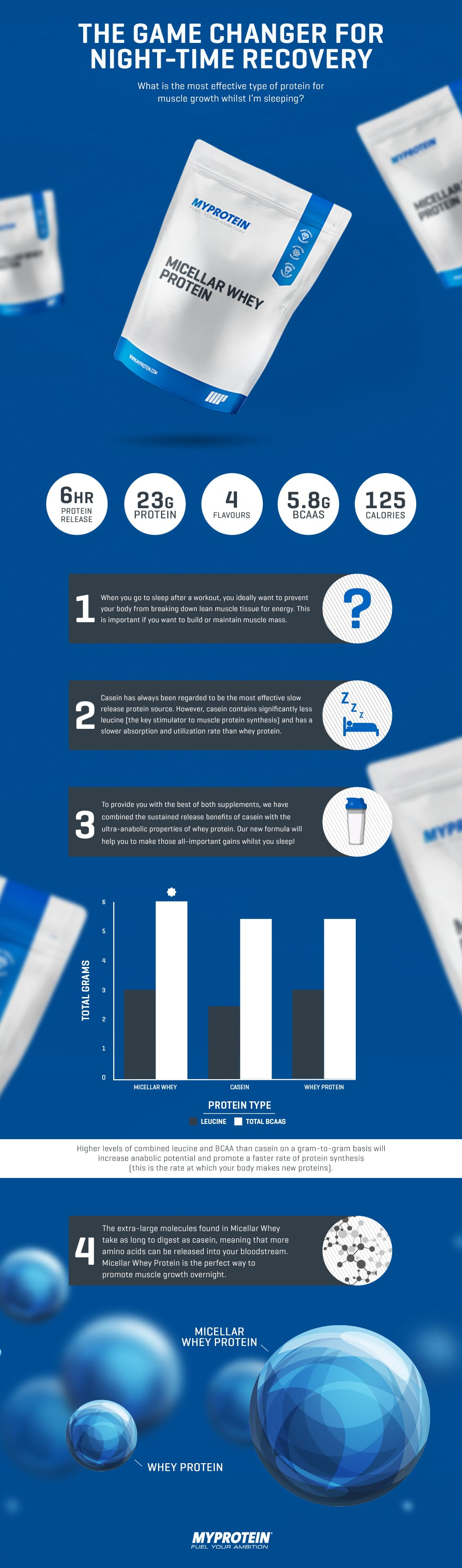 Protein Infographic-7 (2)