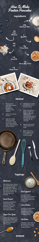 Pancake Infogrpahic V3-min