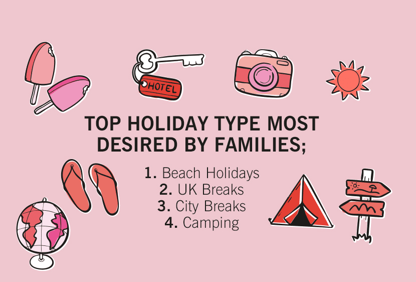 Top Holiday Type Desired