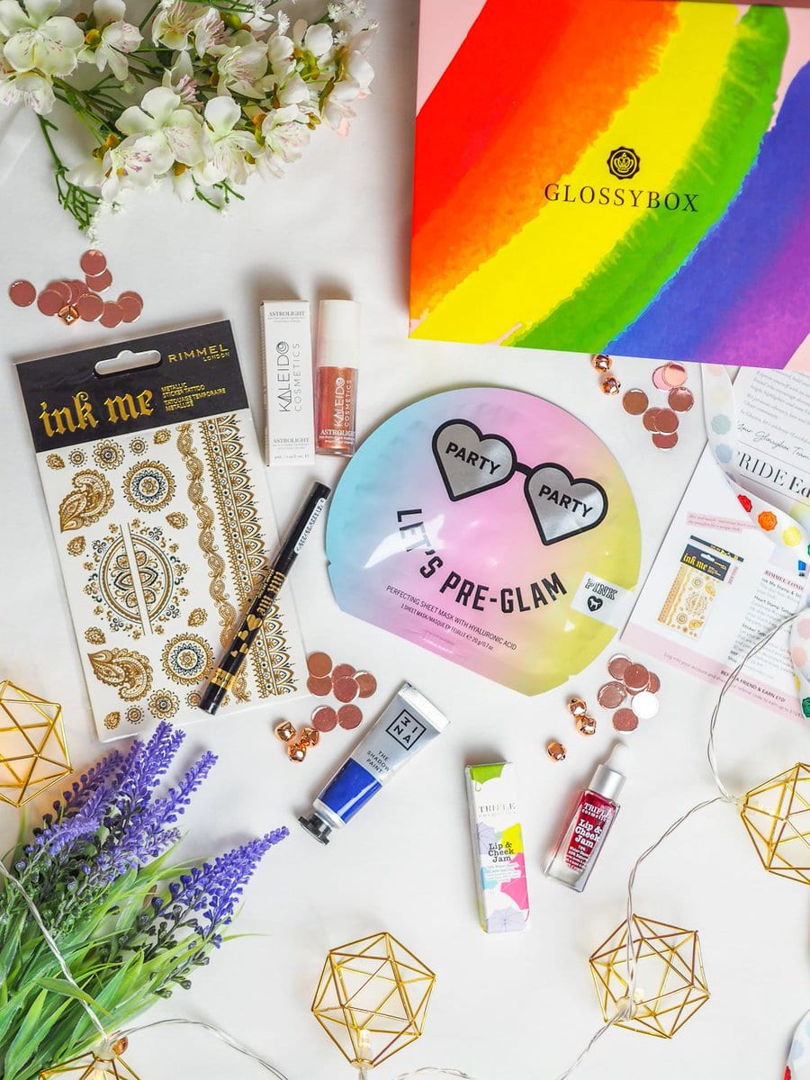 What You've Been Saying About August's Box