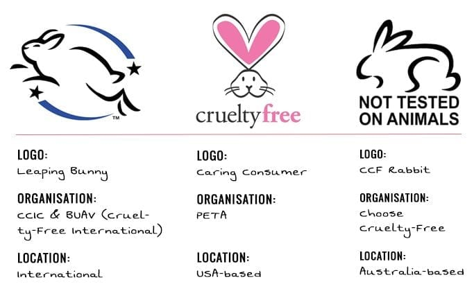 cruelty free ethical beauty GLOSSYBOX