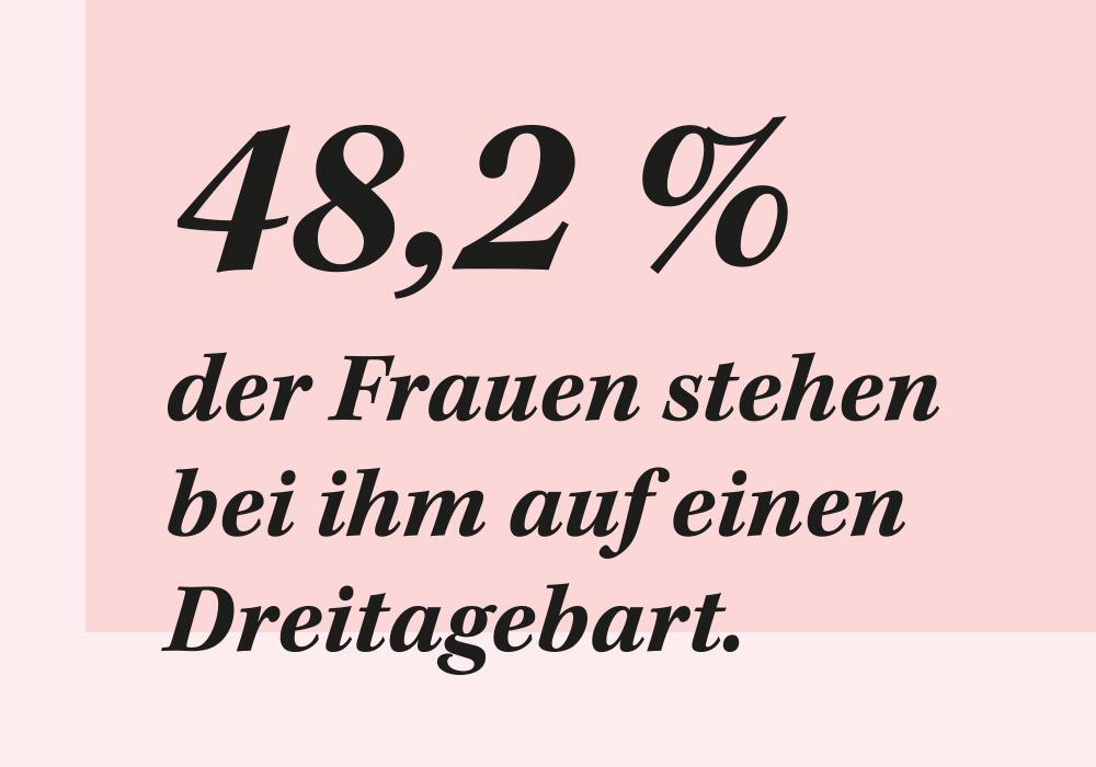 What's Sexy in 2017_Das sagen Frauen_1000x700px_5