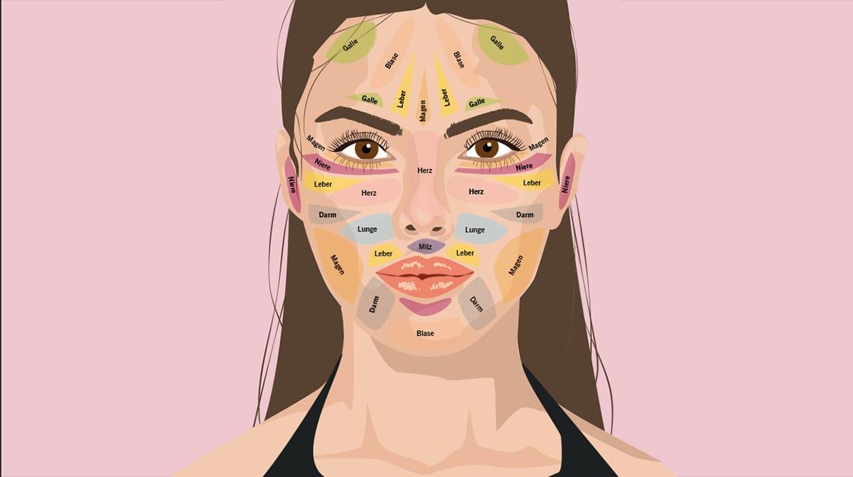 Face Mapping: Pickel im Gesicht? Daran kann es liegen!