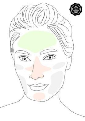GLOSSAIRE : le multi-masking c'est quoi?