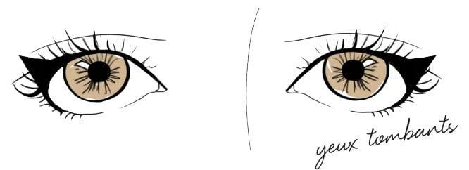 yeux tombants
