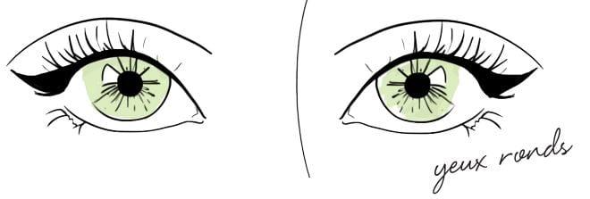 1 liner pour 5 formes d'oeil