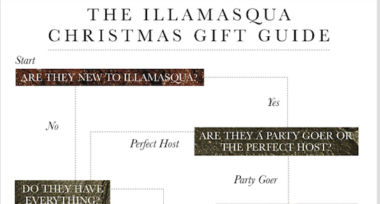 Flowchart Friday - Holiday Gift Selector!