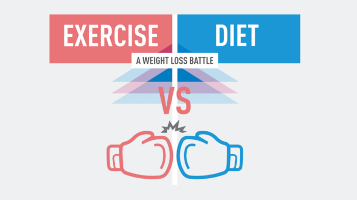 Diet vs Exercise: Who's the Weight Loss Winner? [Infographic]