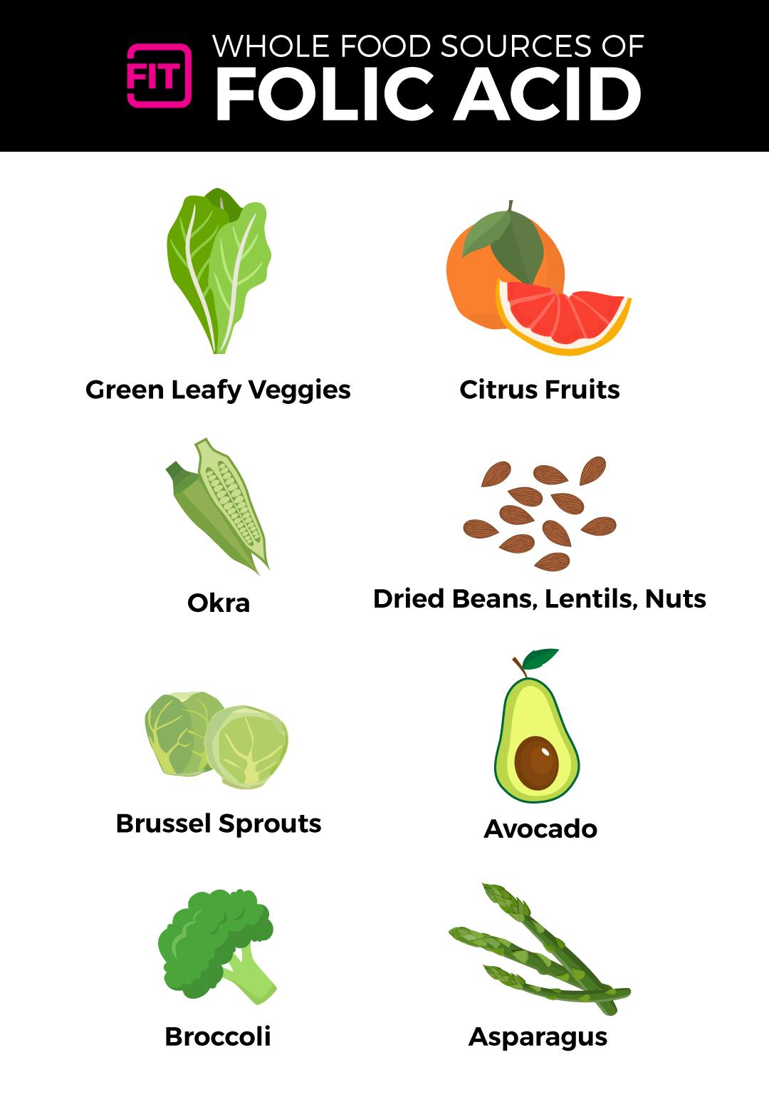 foods with folic acid infographic