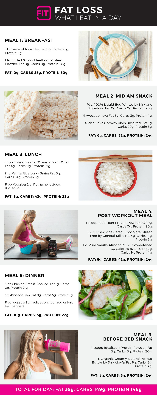 macro diet for fat loss