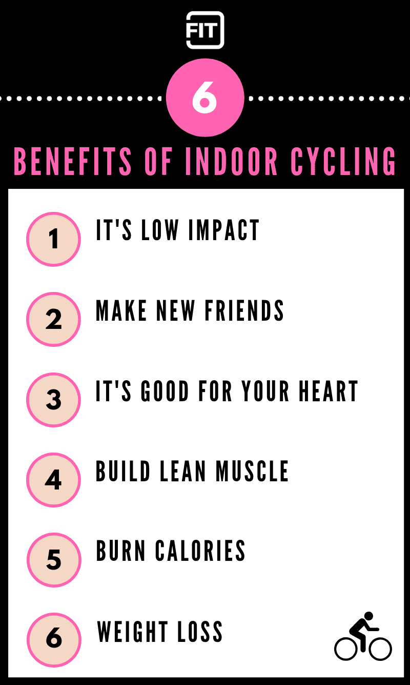 An infographic showing the benefits of indoor cycling