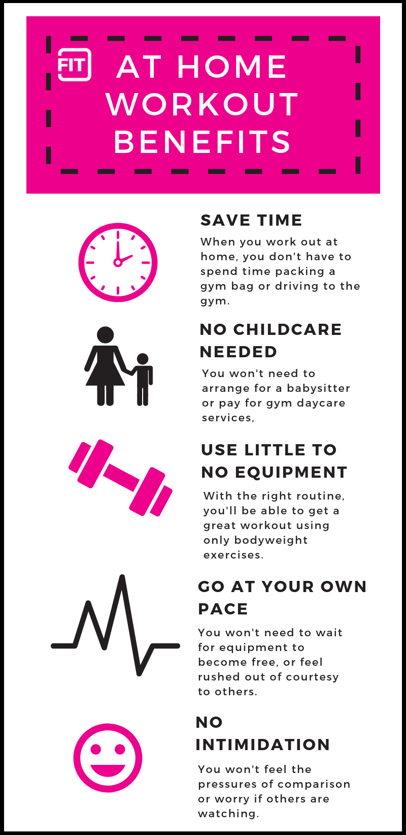 An info graphic showing the benefits of an at home workout