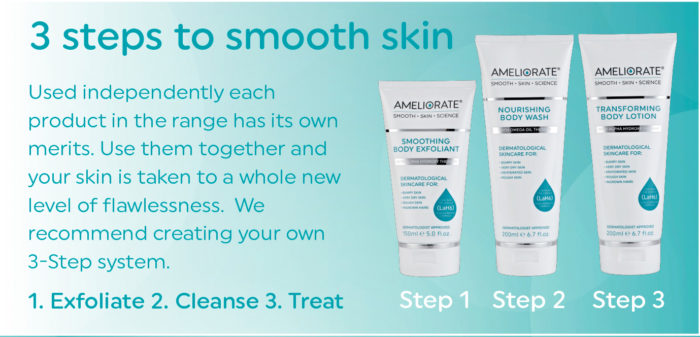 Re-new, Refresh, Reveal with AMELIORATE