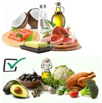 Nízkosacharidová Diéta | Keto Diéta | Liek Na Rakovinu