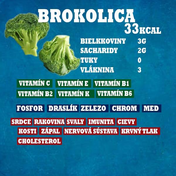 Zelenina - brokolica obsah minerálov a vitamínov