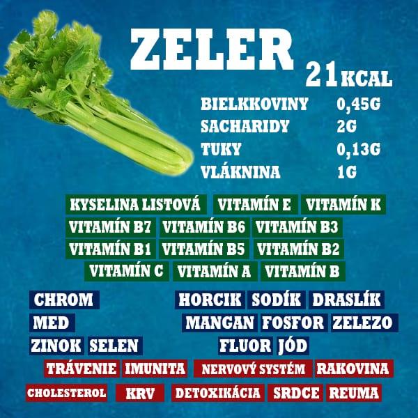 Zelenina - zeler obsah minerálov a vitamínov