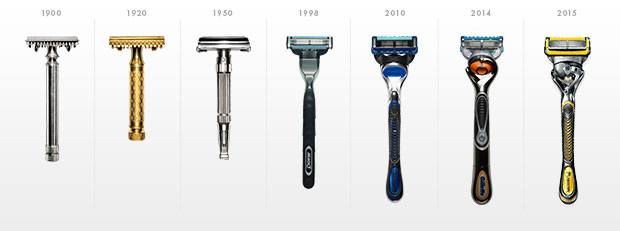 Gillette has been at the forefront of safety razor innovation since 1903.